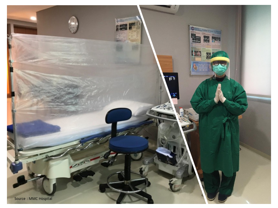 Protection of Echocardiography Personnel And Equipment in COVID-19 Pandemic: Application And Experience in MMC Hospital Jakarta-Indonesia